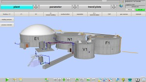 agriculture-biogas-plant-london-spangler-automation  6) (3)