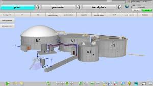 agriculture-biogas-plant-london-spangler-automation  6) (3)