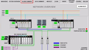 rohstoffindustrie-erzgewinnung-peru-spangler-automation(2)