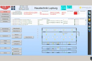 Control system housing technology with operating and fault messages
