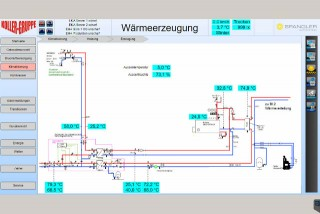 Newsletter-Control-system-housing-technology-SPANGLER-Automation