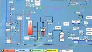 Projects_Erneuerbare-Energien_WasserstoffWindkraft_Spangler-Automation_01